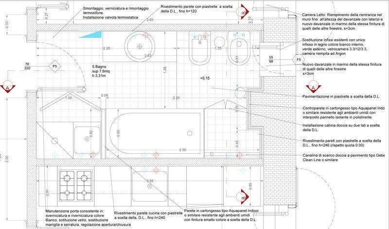 ristrutturare un appartamento: il progetto del bagno