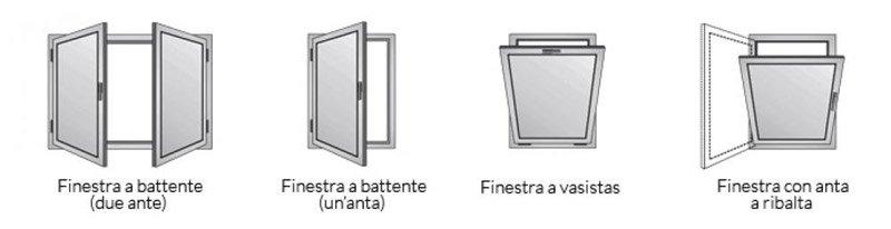 sostituzione degli infissi: le tipologie di apertura tra cui scegliere