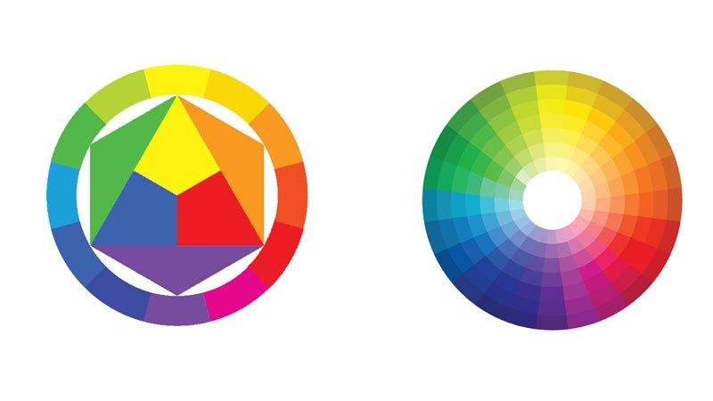 il cerchio di Itten e il cerchio cromatico