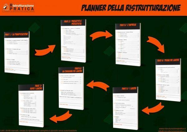 Poster del planner ridotto